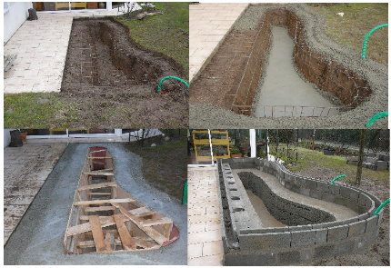 Construction D Un Bassin De Jardin Avec Cascade Of Construction D 39 Un Bassin